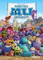 Download Monsters University 2013 Free Movie