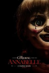 Download Annabelle 2014 Free Movie